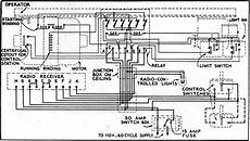 garage wire diagram air hogs ride the new radio garage door opener september 1933 radio craft rf cafe