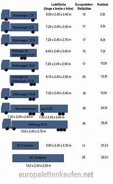 lkw arten und abmessungen die besten 25 20 fu 223 container ideen auf beh 228 lterdesign container design und container