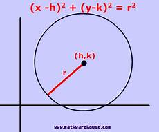 equation of a circle in standard form formula practice problems and pictures how to express