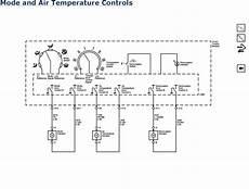 hvac wiring diagram for 1995 caprice repair guides
