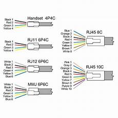 rj45 plug lan connector networking buy online electronic components shop price in