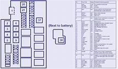 Schematic Fuse Box Diagram Of 2009 Mazda Rx 8 Engine