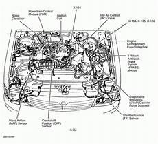 1992 volvo s40 engine diagram 7 volvo s7 t7 engine diagram 7 volvo s7 t7 engine diagram 2005 volvo s40 t5 engine diagram