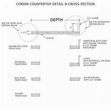 corian countertop thickness faqs assi fabricators llc