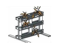 kräuterhochbeet selber bauen hochbeet aus paletten bauen anleitung hornbach