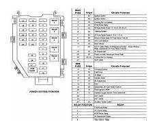 98 lincoln town car ac diagram lincoln town car questions what fuse or relay number is for the air suspensin cargurus