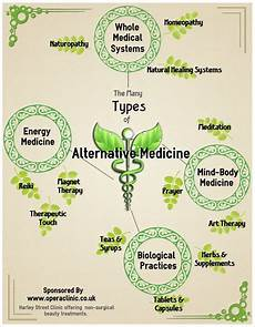 alternative medicine alternative medicine types