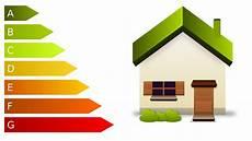 Tipps Tricks Zum Energiesparen Im Alltag Energiesparblog