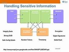 Top 10 Web Security Vulnerabilities