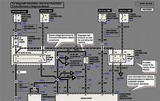 99 ford f350 diesel engine diagram 1999 ford f350 where can i get an ecm wiring diagram