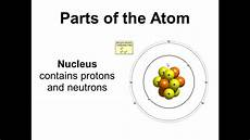 basic parts of the atom protons neutrons electrons