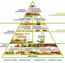 alimentazione settimanale 187 corretta alimentazione settimanale