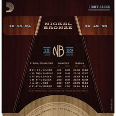 guitar strings 12 53 d addario nickel bronze acoustic guitar strings light 12 53