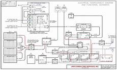 Rv Inverter Charger Wiring Diagram Free Wiring Diagram