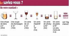 calculer taux d alcool l alcool et les calories prevals magazine