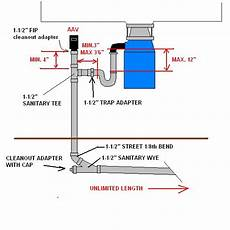 Kitchen Sink Vent Diagram by No Vent For Sink Any Solution