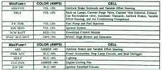 Fuse Box Page 252 Circuit Wiring Diagrams