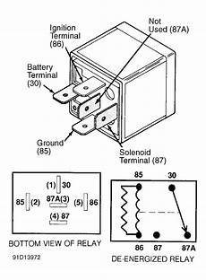 89 Yj Alternator Wiring Diagram by Grand Hello My 95 Jeep Grand Wont Start