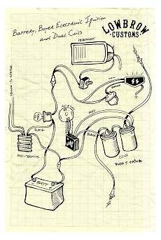 ironhead simplified wiring diagram for 1972 kick the sportster and buell motorcycle