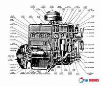 Chevrolet 235 & 261 Engine Diagram SWEngines  Chevy