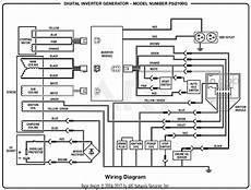 homelite psi2100g digital inverter generator mfg no
