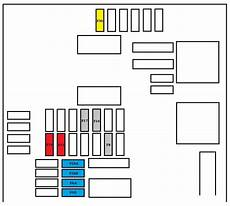 Peugeot 3008 Fuse Box Wiring Library