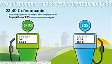 prix du bio ethanol bioethanol surconsommation