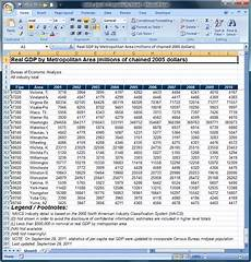 the stata blog 187 using import excel with real world data