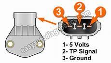 part 1 how to test the throttle position sensor 2 7l v6 chrysler