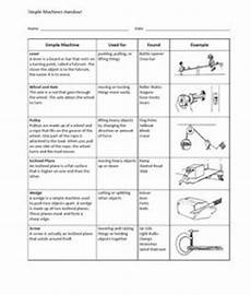 45 best images about levers pulleys gears unit on pinterest assessment exles and image