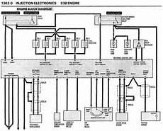 applied petroleum reservoir engineering solution manual 1998 oldsmobile lss security system 1989 porsche 911 fuse box manual 1989 porsche 911 cabriolet 32883 miles slate grey metallic
