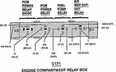 I Need The Wiring Schematics Or Diagram For 1994 Ford