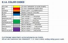 pioneer dxt x2669ui wiring diagram wiring diagram and fuse box diagram