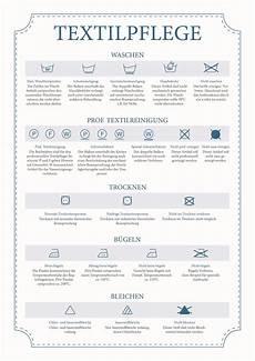 zeichen für trockner auf etikett textilpflege was bedeuten die zeichen auf dem wasch