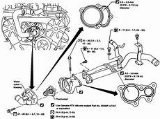 99 nissan altima engine diagram mercury villager questions where is the thermostat located cargurus