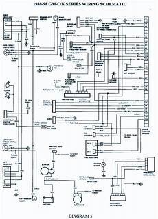 1997 chevy 1500 fuse box diagram 1996 chevy 1500 wiring diagram fuse box and wiring diagram