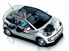Vw Eco Up Verkaufsstart Des Bluemotion Volkswagen Preis