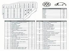 2012 Beetle Fuse Box Diagram by Volkswagen Routan Engine Diagram Downloaddescargar