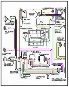 1986 Chevrolet C10 5 7 V8 Engine Wiring Diagram 64 Chevy