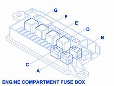 2002 mini cooper engine diagram mini cooper r50 s 2002 hatchback fuse box block circuit breaker diagram 187 carfusebox