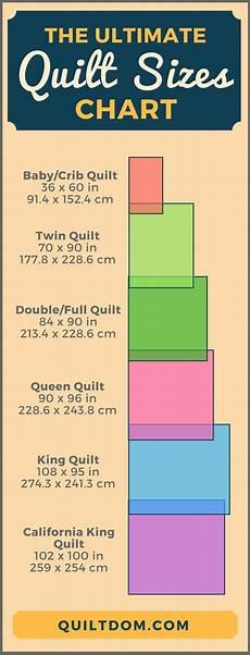 quilt sizes chart