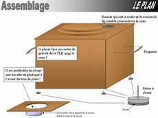 fabriquer ses toilettes sèches toilettes s 232 ches site de lecouteausuisseduweb