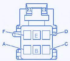 2005 pontiac sunfire fuse diagram pontiac sunfire 2006 mini electrical circuit wiring diagram 187 carfusebox
