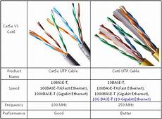 Cat5e And Cat6 Cabling For More Bandwidth Cat5 Vs Cat5e