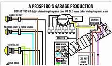 1975 c10 wiring diagram chevrolet gmc 1970 c10 c15 c20 k10 k15 k20 prospero s garage