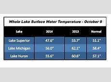 michigan average temperature in winter