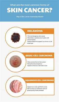 common forms of skin cancer marietta ga skin cancer specialists of atlanta