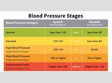 shortness of breath before menstruation