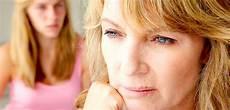 Gewichtszunahme Vor Periode - wechseljahre die menopause symptome m 228 nner therapie dauer