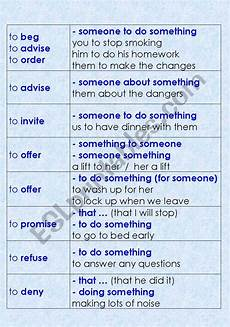 verb patterns exercises pdf with answers 457 reporting verb patterns matching activity esl worksheet by suzyq75
